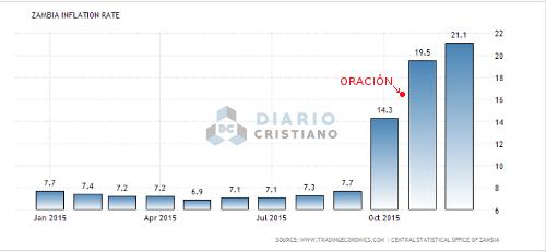 chart_